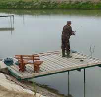 Рыбалка в вязниках
