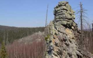 Деревня замани пермский край